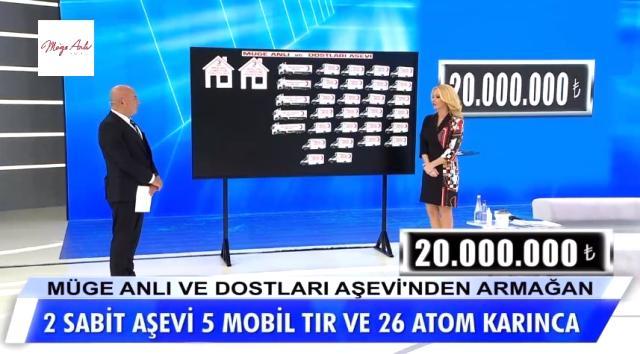 Müge Anlı'nın çağrısıyla 20 milyon lira bağış toplandı Magazin Sörvayvır 2020